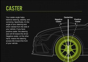 Caster | Wheel alignment | Leeuwin tyres.