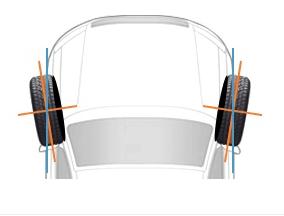 Toe | Wheel alignment and Balancing